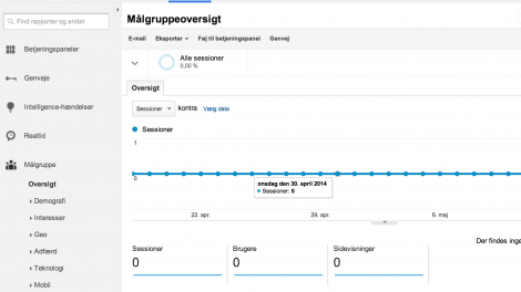 Login skærm på Google analytics til blog - Unitate
