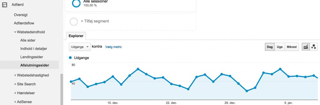 Afslutningssider i Google Analytics
