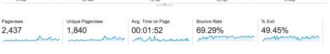 Forstå tal fra Google Analytics