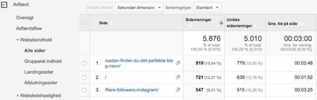 Sidevisninger i Google Analytics